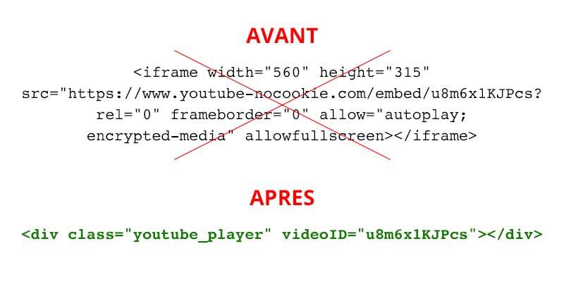 Intégration Youtube avant / après